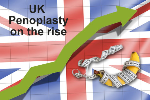 Growth-of-UK-Penoplasty-procedure